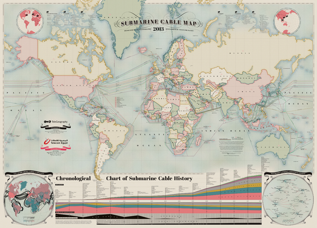 submarine fiber optic cable map 2013